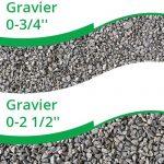 Quelles sont les différentes sortes d'asphalte & types d'asphaltage par les paveurs au Québec ?